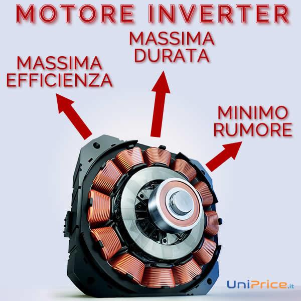 Come Scegliere la Lavatrice Motore Inverter