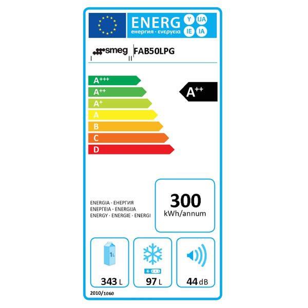 Frigorifero Smeg FAB50LPG Verde Acqua Etichetta Energetica