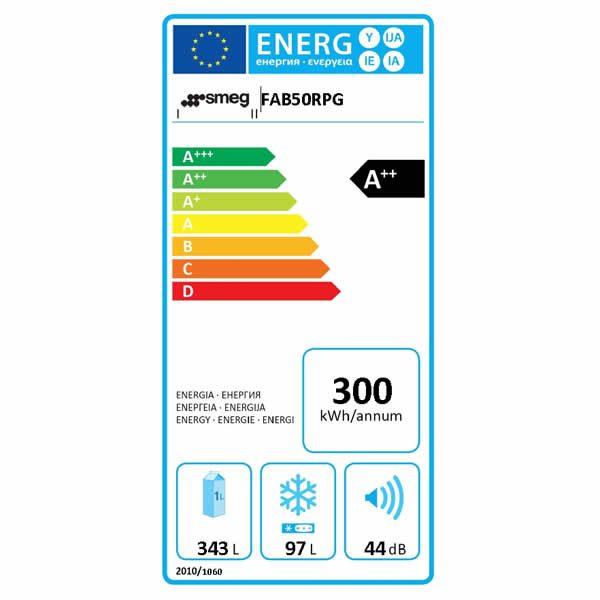 Frigorifero Smeg FAB50RPG Verde Acqua Etichetta Energetica