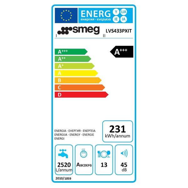 Lavastoviglie 13 Coperti Smeg LVS433PXIT Inox Etichetta Energetica