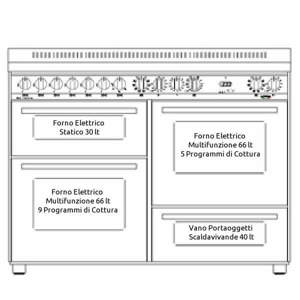 Cucina Triplo Forno Elettrico Lofra P126SMFE-MF-2CI Disposizione Forni