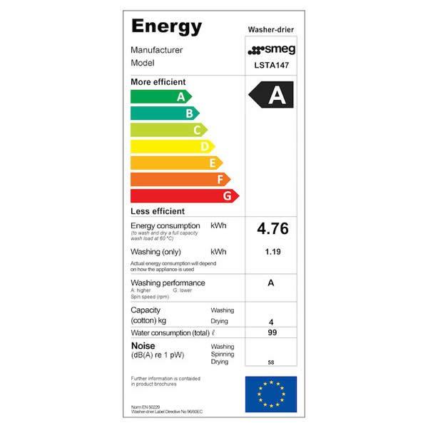 Lavasciuga Smeg Scomparsa Totale LSTA147 Etichetta Energetica