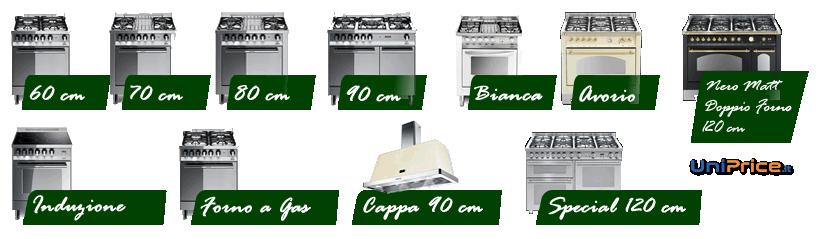 Offerta Cucina Lofra - Disponibilità Limitata! - UniPrice ...