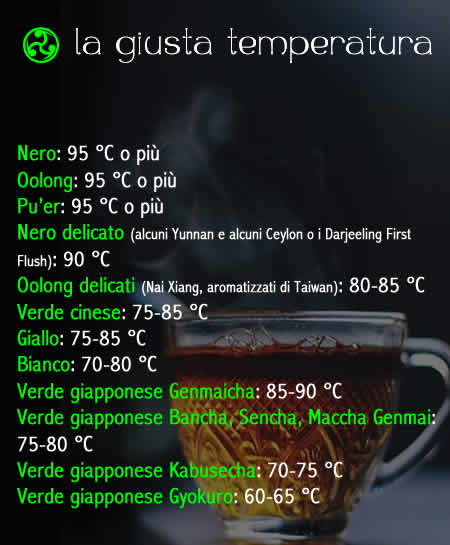 Bollitori Teiere Chicchere e Piattini Giusta Temperatura