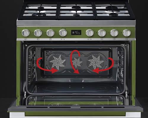Cucina Gas Smeg Portofino Tripla Ventola