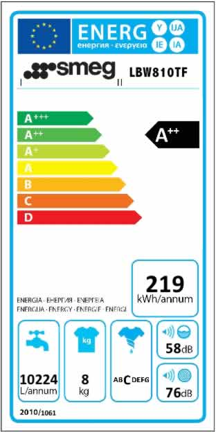 Lavatrice 8 kg Smeg Carica Frontale LBW810TF Etichetta Energetica