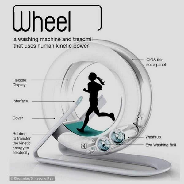 Lavatrici del Futuro Wheel di Electrolux Design Lab