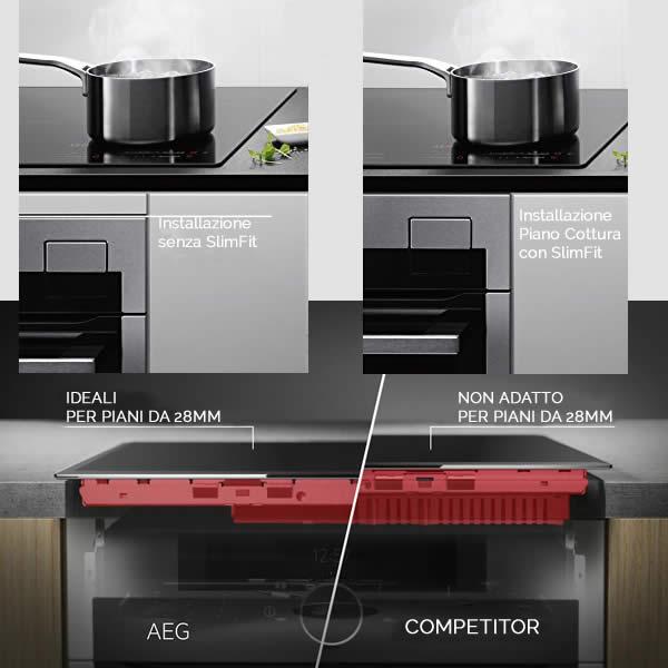 Scopri Piani Cottura AEG - UniPrice Elettrodomestici