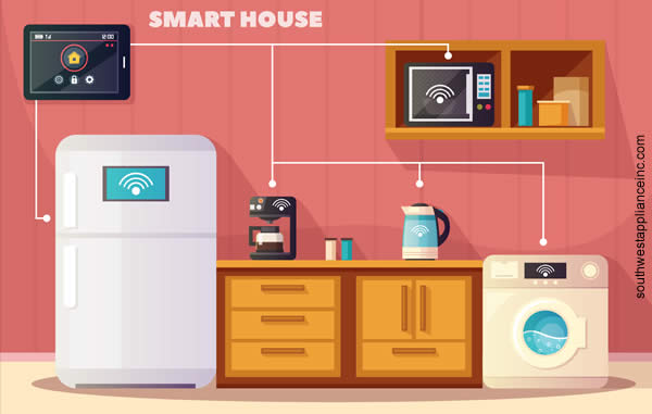 Elettrodomestici Spaziali Casa Smart