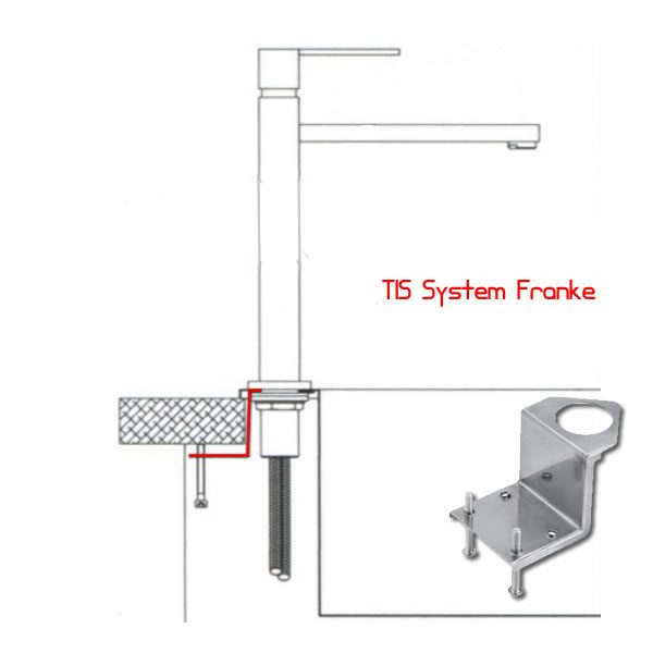 TIS System Franke Schema