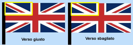 Frigorifero e Bandiera Inglese Union Jack Verso