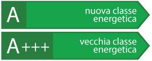 classe energetica A