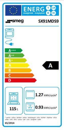 etichetta energetica cucina Smeg SX91MDS9